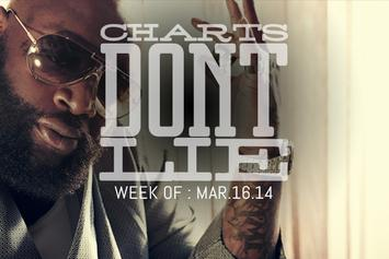 Charts Don't Lie: March 16